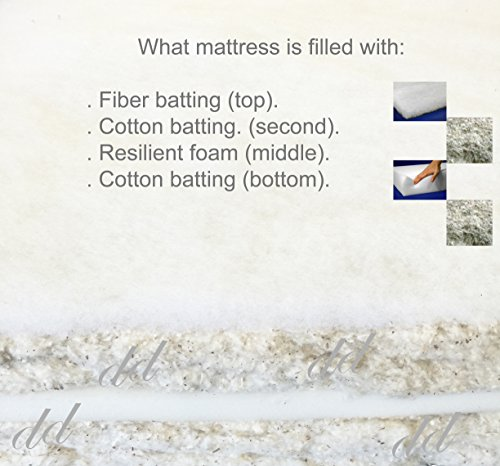 Brand New Brown Queen Size Traditional Japanese Floor Futon Mattresses, Foldable Cushion Mats, Yoga, Meditaion 60